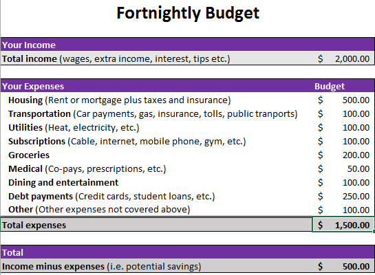 sample of a completed personal budget spreadsheet
